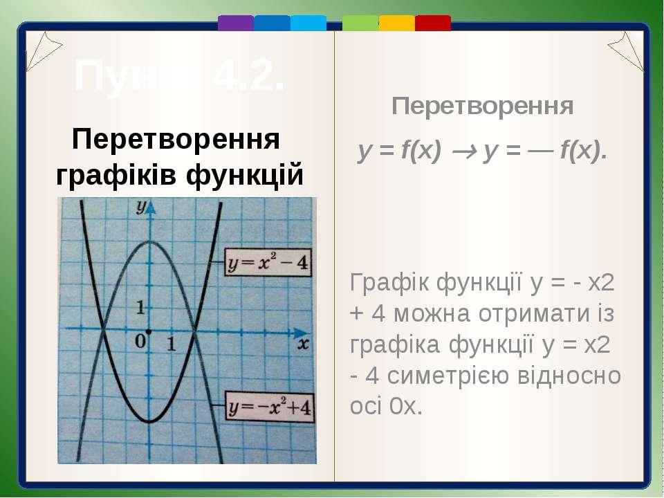 Пункт 4.2. Запитання для самоперевірки 1. Що потрібно зробити з графіком функ...