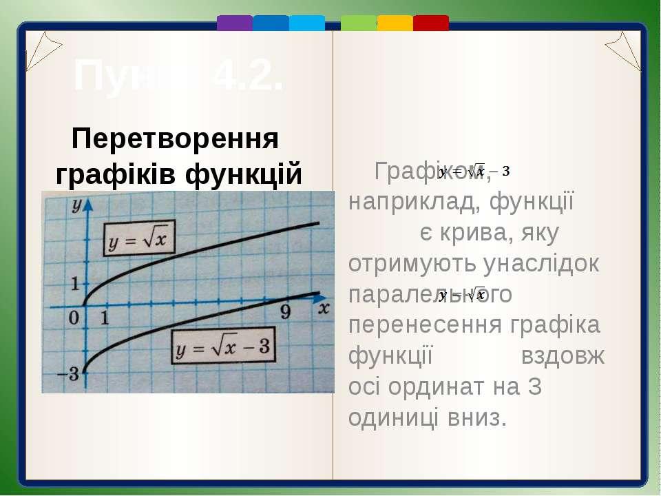 Пункт 4.2. Перетворення у = f(x) у = kf(x). Ми з'ясовали вплив значення коефі...