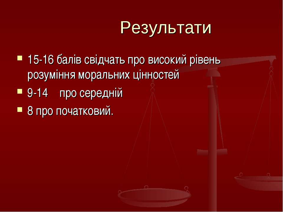 Результати 15-16 балів свідчать про високий рівень розуміння моральних ціннос...