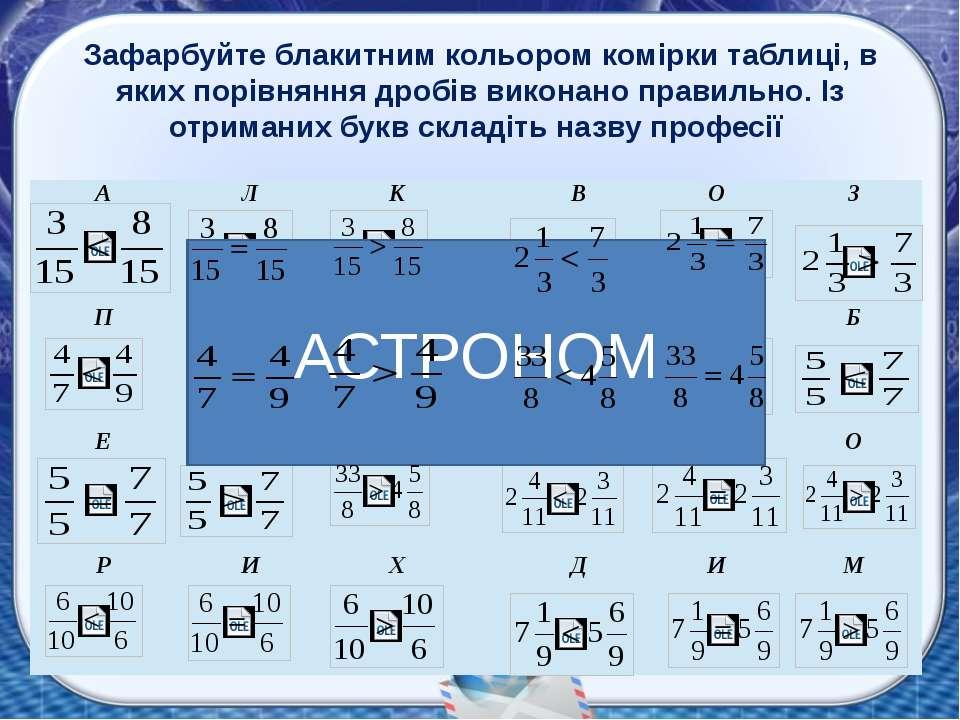 Зафарбуйте блакитним кольором комірки таблиці, в яких порівняння дробів викон...