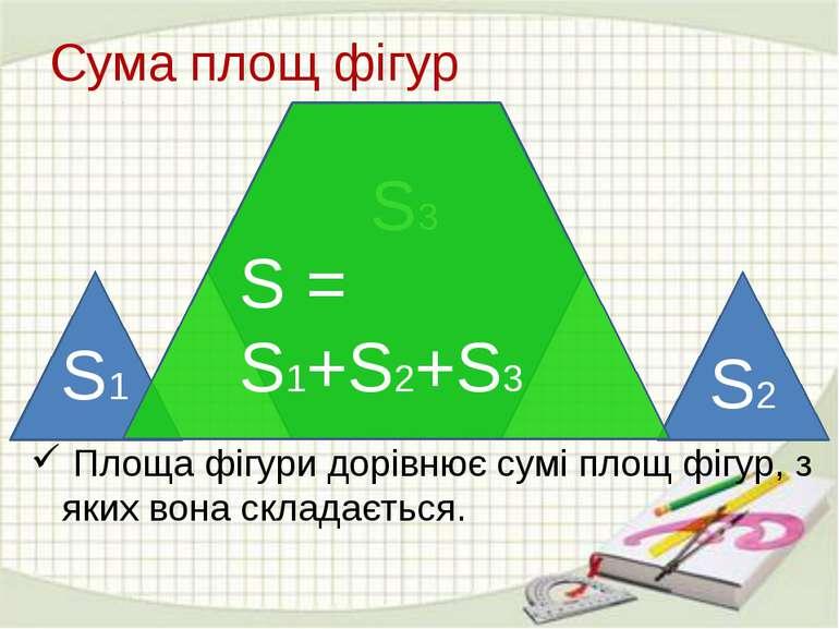 Сума площ фігур Площа фігури дорівнює сумі площ фігур, з яких вона складаєтьс...