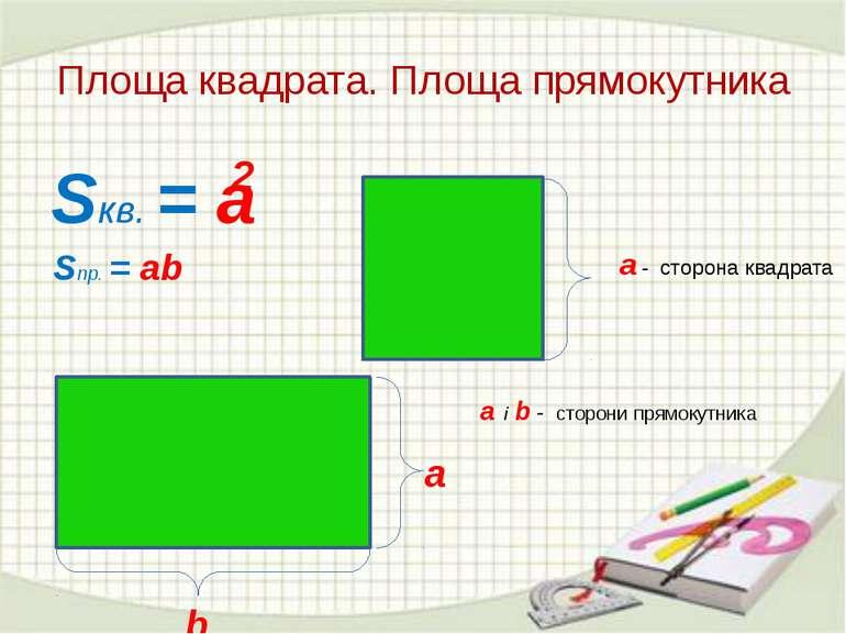 Площа квадрата. Площа прямокутника Sкв. = а 2 а - сторона квадрата Sпр. = аb ...
