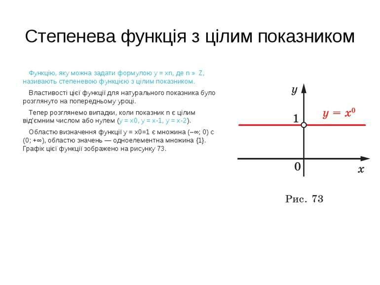 Степенева функція з цілим показником Функцію, яку можна задати формулою y = x...