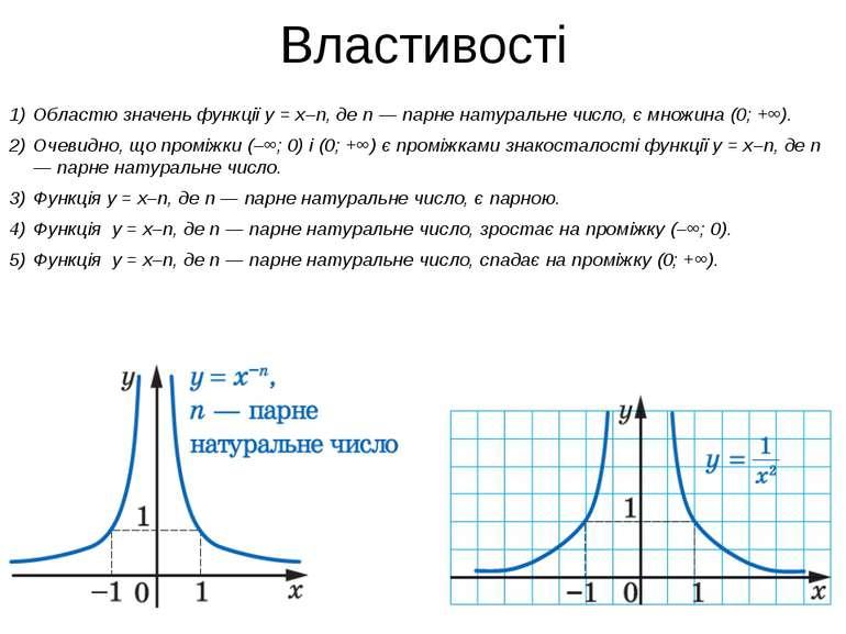 Властивості Областю значень функції y = x–n, де n — парне натуральне число, є...