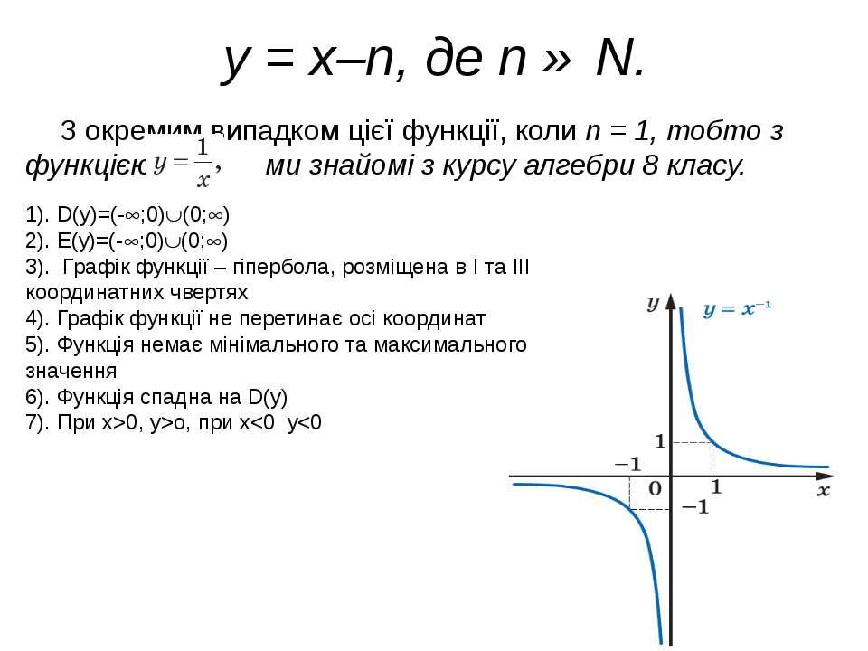 y = x–n, де n ∈ N. З окремим випадком цієї функції, коли n = 1, тобто з функц...