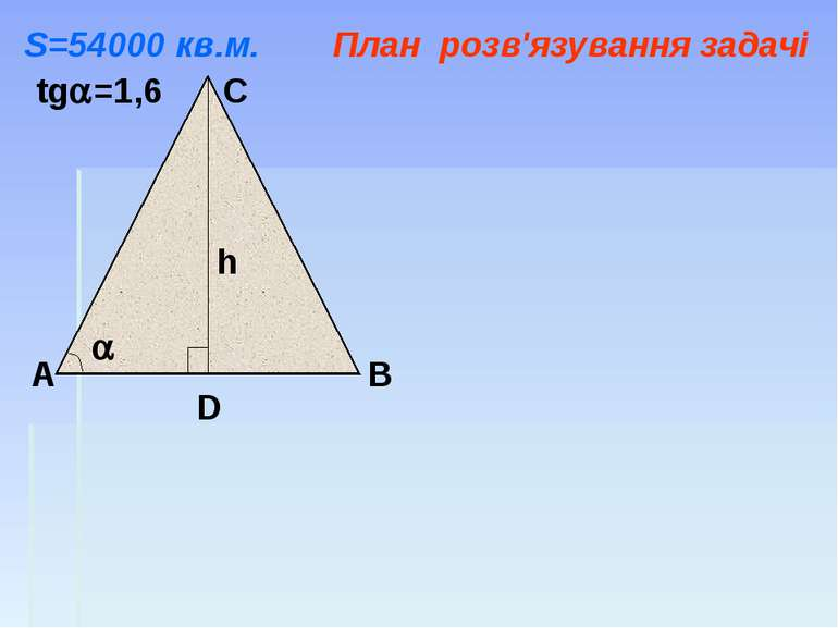 А В С D tg =1,6 h S=54000 кв.м. План розв'язування задачі