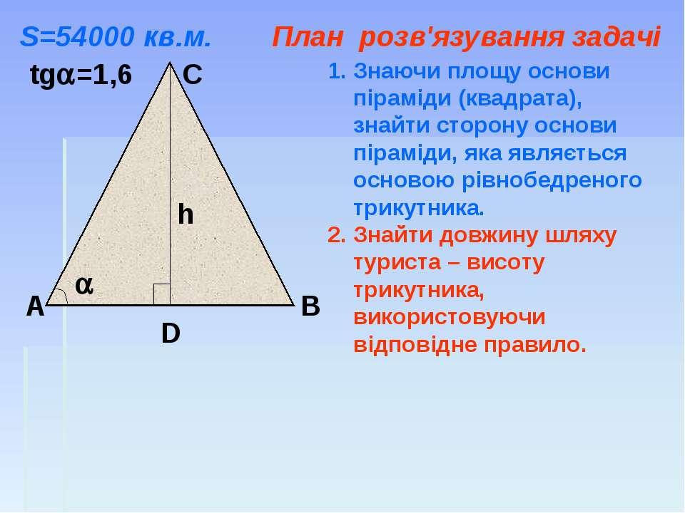 А В С D tg =1,6 h Знаючи площу основи піраміди (квадрата), знайти сторону осн...