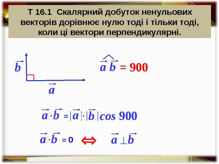 Т 16.1 Скалярний добуток ненульових векторів дорівнює нулю тоді і тільки тоді...