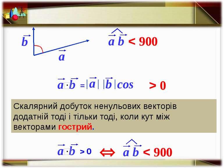 Скалярний добуток ненульових векторів додатній тоді і тільки тоді, коли кут м...