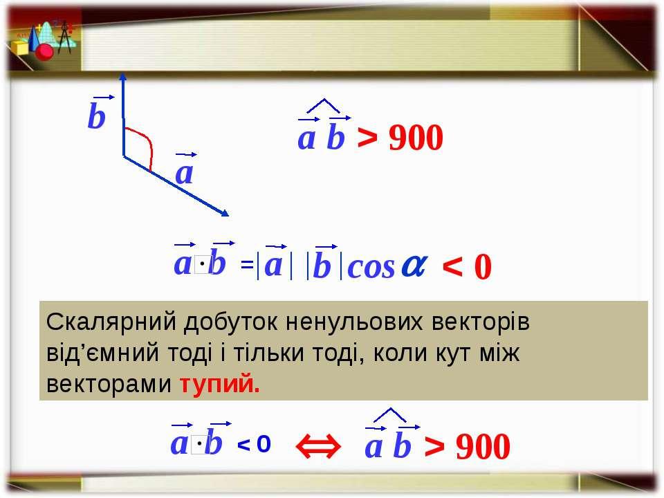 Скалярний добуток ненульових векторів від'ємний тоді і тільки тоді, коли кут ...