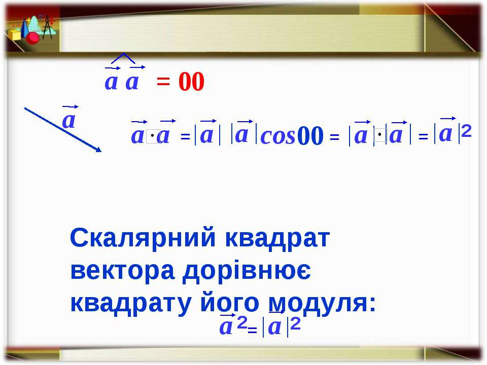 2 Скалярний квадрат вектора дорівнює квадрату його модуля: 2 2 = 00 a cos 00 =