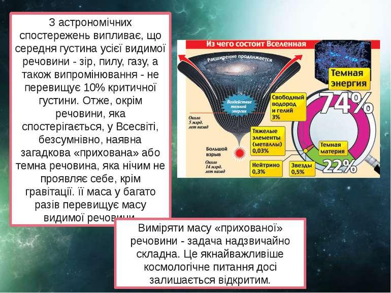 З астрономічних спостережень випливає, що середня густина усієї видимої речов...