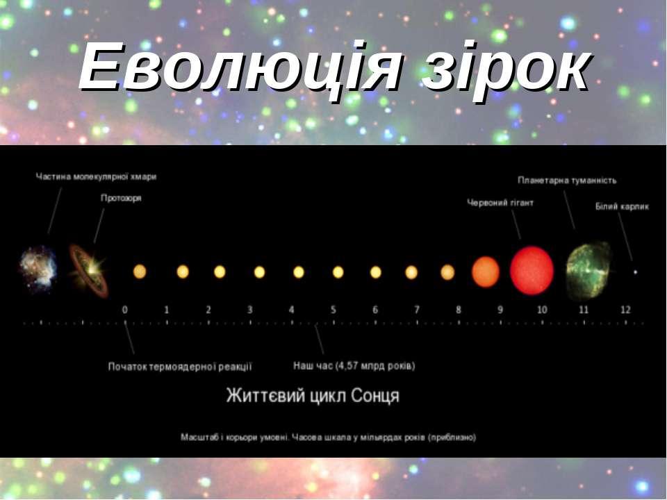 Еволюція зірок