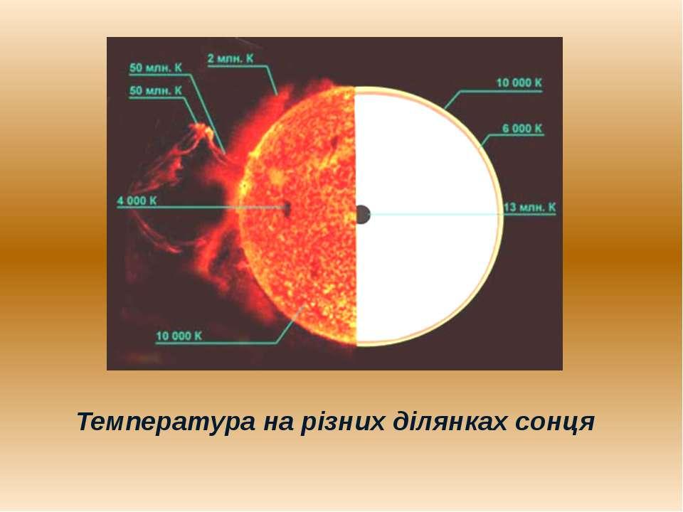 Температура на різних ділянках сонця