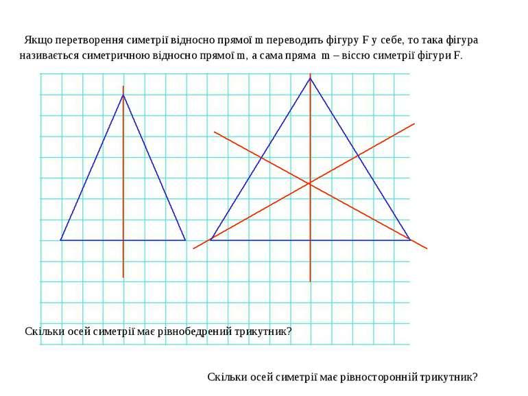 Якщо перетворення симетрії відносно прямої m переводить фігуру F у себе, то т...
