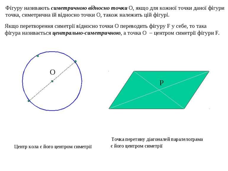 Фігуру називають симетричною відносно точки О, якщо для кожної точки даної фі...
