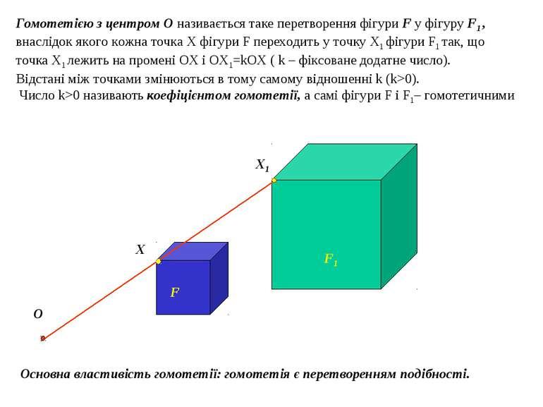 Гомотетією з центром О називається таке перетворення фігури F у фігуру F1 , в...
