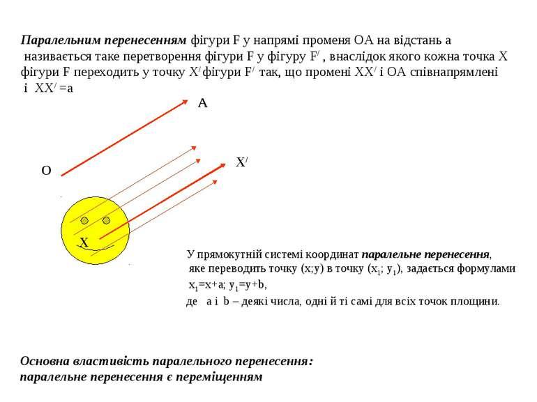 Паралельним перенесенням фігури F у напрямі променя ОА на відстань а називаєт...
