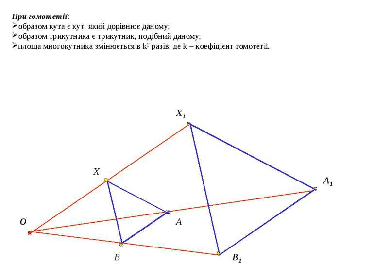 При гомотетії: образом кута є кут, який дорівнює даному; образом трикутника є...