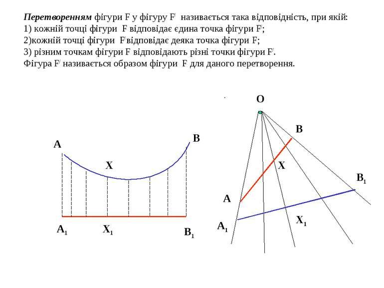 Перетворенням фігури F у фігуру F/ називається така відповідність, при якій: ...