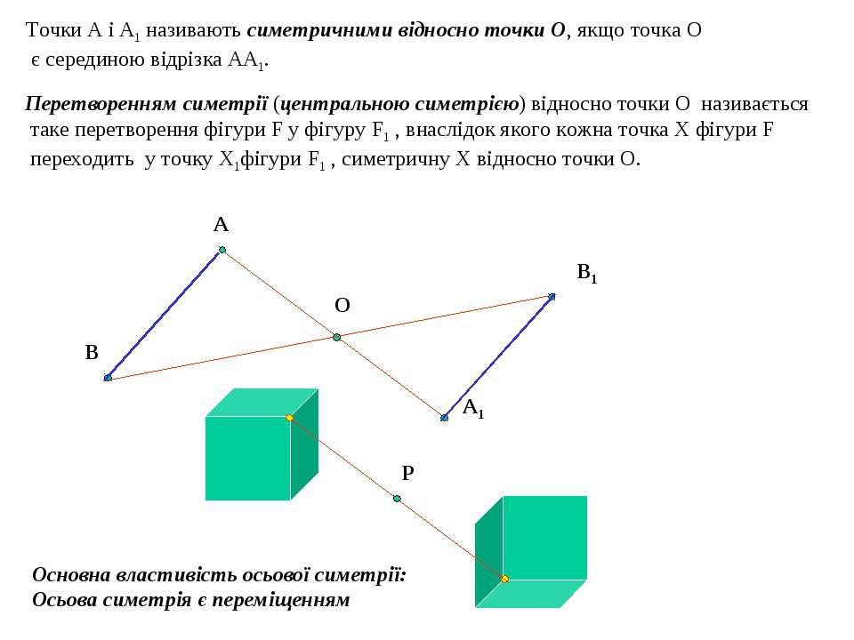 Точки А і А1 називають симетричними відносно точки О, якщо точка О є середино...