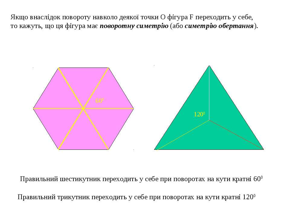 Якщо внаслідок повороту навколо деякої точки О фігура F переходить у себе, то...