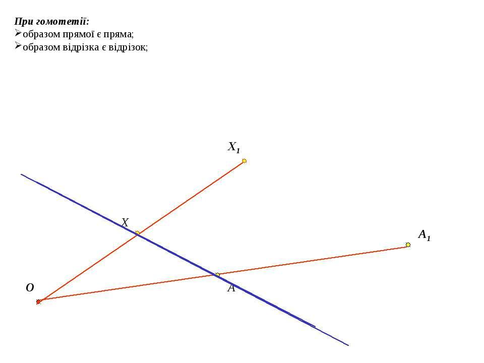 При гомотетії: образом прямої є пряма; образом відрізка є відрізок; O Х Х1 A A1