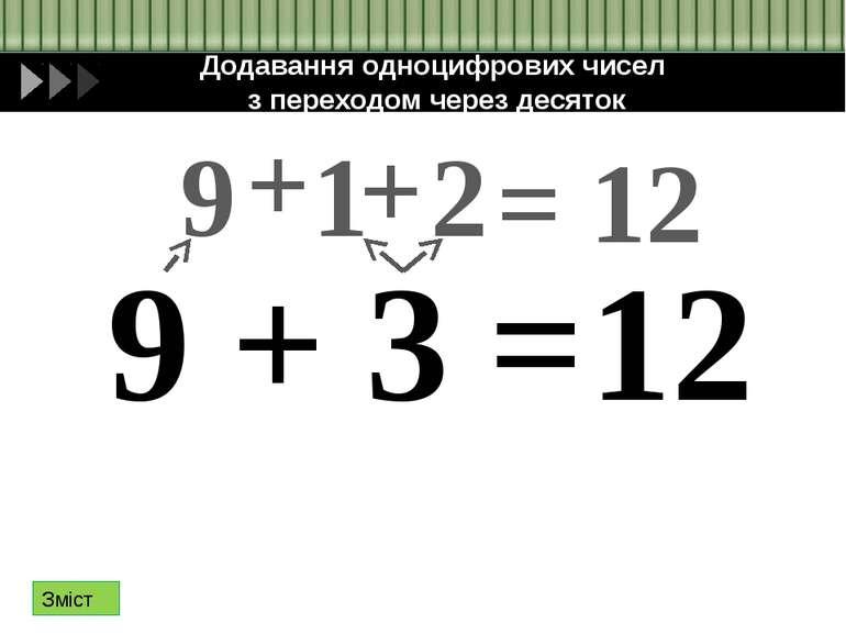 Віднімання одноцифрових чисел з переходом через десяток 12 – 3 = 2 1 12 - - =...