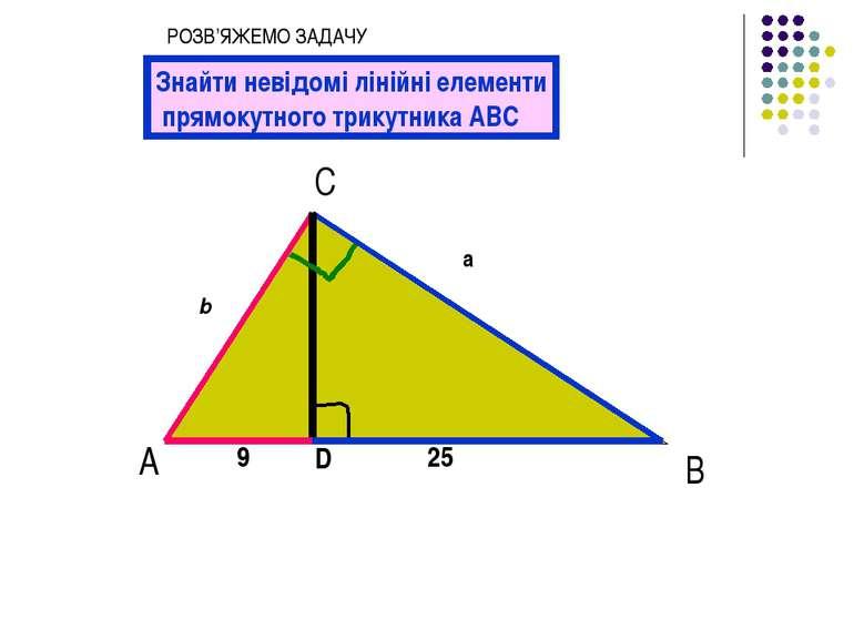 А С В b a 9 25 Знайти невідомі лінійні елементи прямокутного трикутника АВС D...