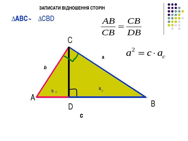 В D b a c b C a C А С ∆СВD ∆AВС~ ЗАПИСАТИ ВІДНОШЕННЯ СТОРІН