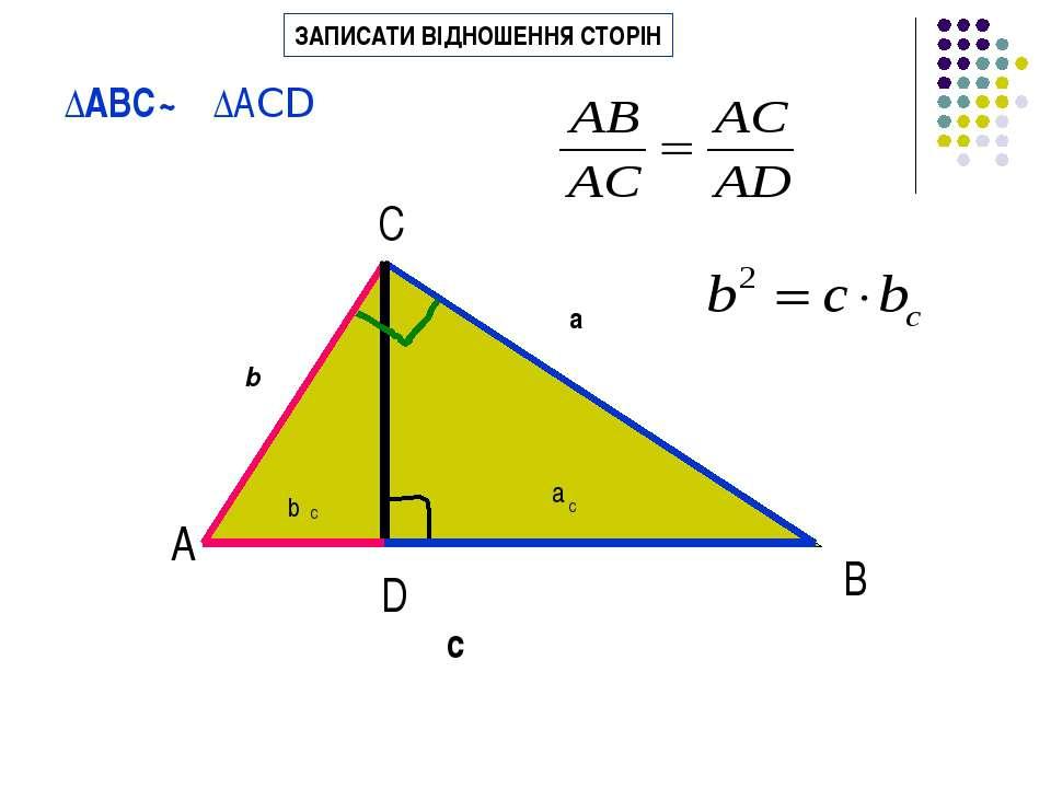 В D b a c b C a C А С ∆AСD ∆AВС~ ЗАПИСАТИ ВІДНОШЕННЯ СТОРІН