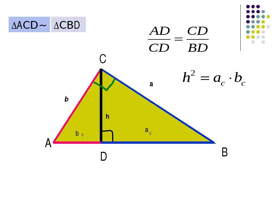 В D b a b C a C А С ∆AСD~ ∆СВD h