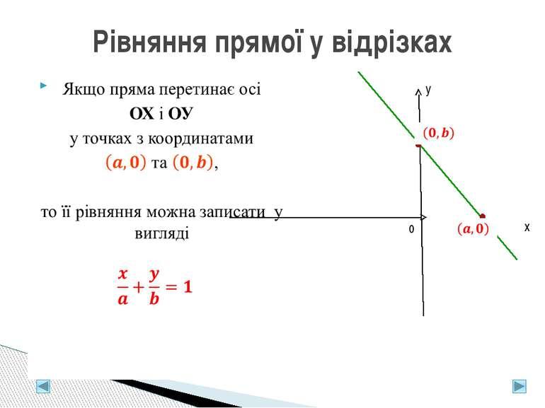 Рівняння прямої у відрізках 0 у х