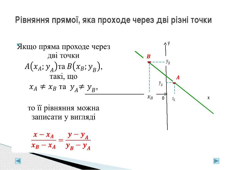 Рівняння прямої, яка проходе через дві різні точки х у 0