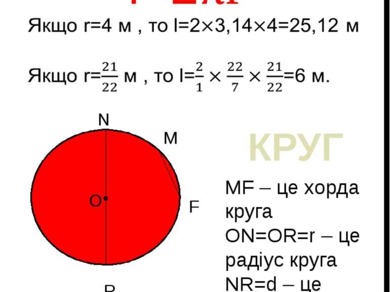ДОВЖИНА КОЛА l=2πr N M F R O КРУГ MF – це хорда круга ON=OR=r – це радіус кру...