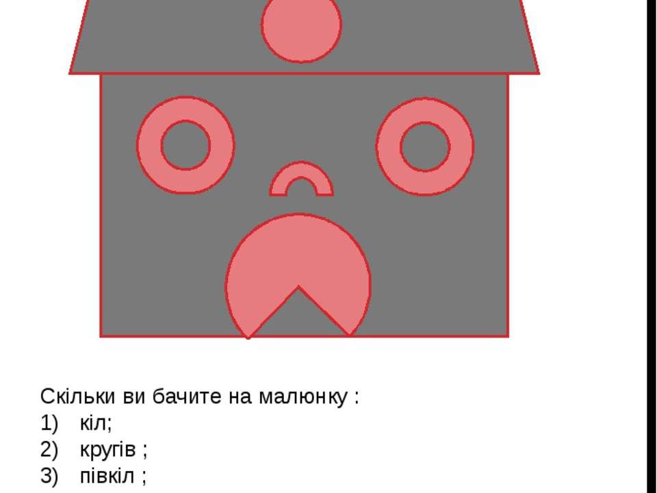 ІІІ) Обчисліть площу сектора , зображеного на малюнку . 0,2 м IV) Скільки ви ...