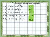3. Знайди значення виразу: а) -2,4 ∙ 2 ∙ (-0,5)= б) -9 ∙ 2 ∙ (-3) = в) 0,2 ∙ ...