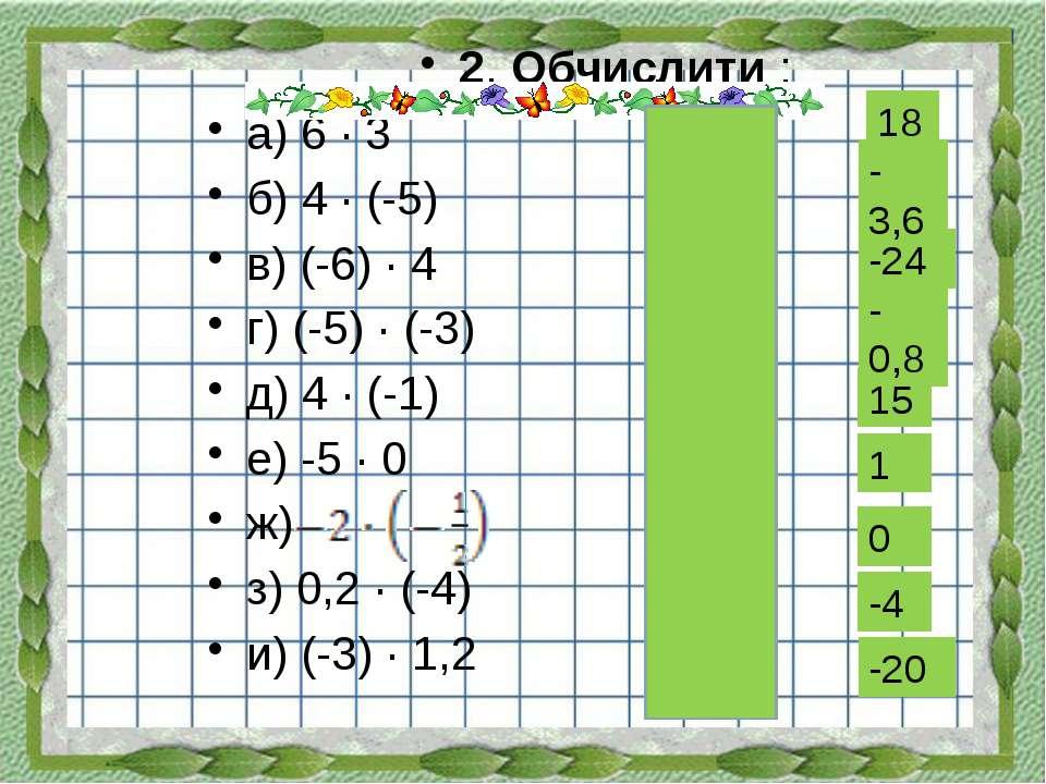 2. Обчислити : а) 6 ∙ 3 б) 4 ∙ (-5) в) (-6) ∙ 4 г) (-5) ∙ (-3) д) 4 ∙ (-1) е)...