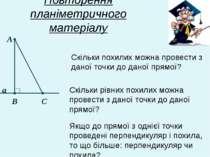 Повторення планіметричного матеріалу Скільки рівних похилих можна провести з ...