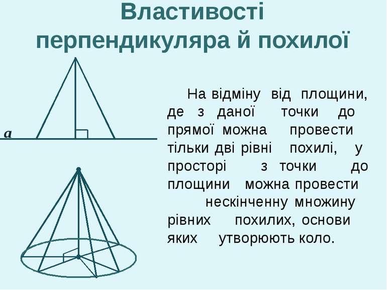 На відміну від площини, де з даної точки до прямої можна провести тільки дві ...