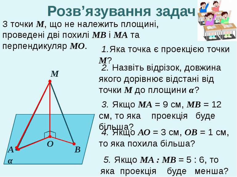 М А α О В 1.Яка точка є проекцією точки М? 2. Назвіть відрізок, довжина якого...