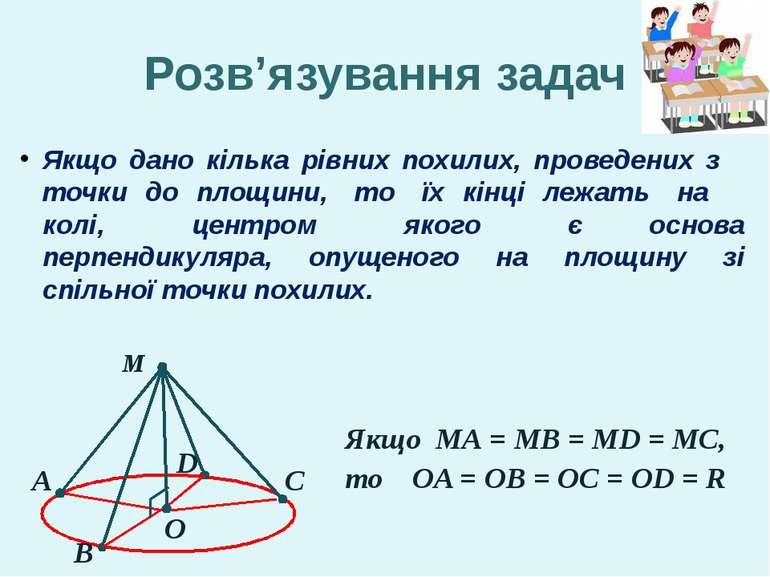 Розв'язування задач Якщо дано кілька рівних похилих, проведених з точки до пл...