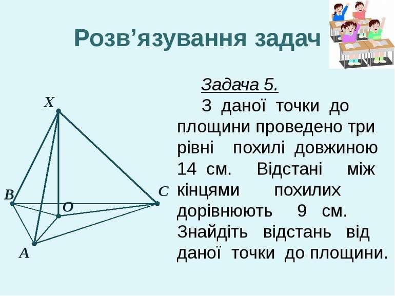 X А В С О Розв'язування задач Задача 5. З даної точки до площини проведено тр...