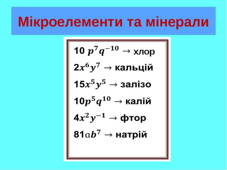 Мікроелементи та мінерали хлор хлор
