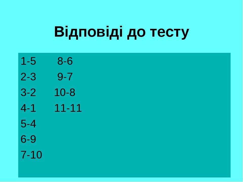 Відповіді до тесту 1-5 8-6 2-3 9-7 3-2 10-8 4-1 11-11 5-4 6-9 7-10