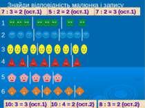 Знайди відповідність малюнка і запису 1 2 3 4 5 6 8 : 3 = 2 (ост.2) 10 : 4 = ...