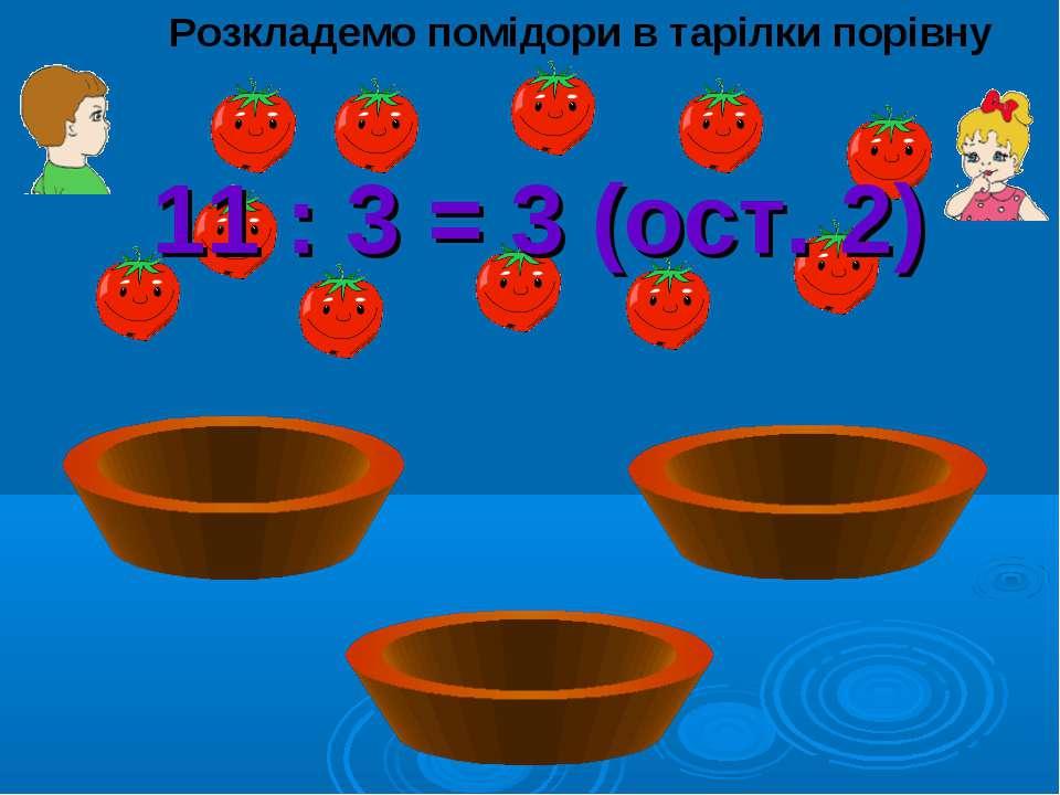Розкладемо помідори в тарілки порівну 11 : 3 = 3 (ост. 2)