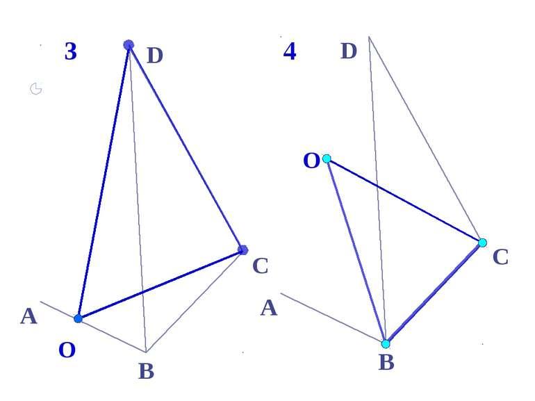 О А В С D 3 4 О А В С D * Соединяем отрезками 2 точки, принадлежащие одной гр...