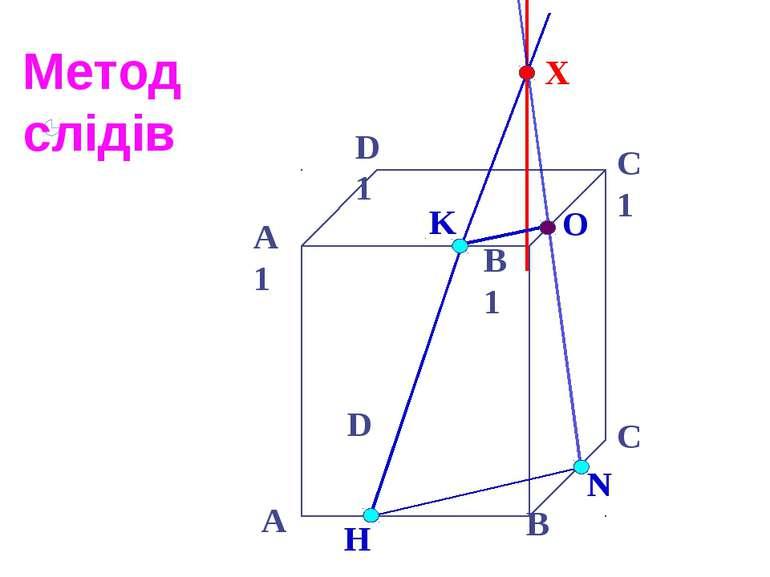 K А В С D А1 D1 С1 N H О B1 Метод слідів X