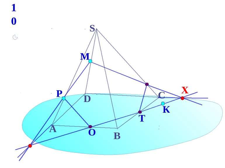 Р О Т А В С S D К М 10 X * Построить сечение многогранника плоскостью, проход...